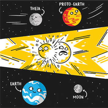 Cartoon image of two celestial bodies, known by scientists as Theia and Proto-Earth, colliding to create the Earth and Moon