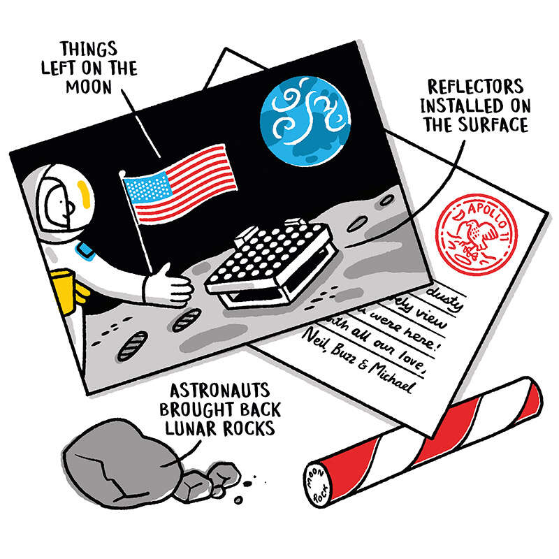 Cartoon image of an astronaut on the Moon along with an American flag, footprints and reflector plus an image of a postcard from the Moon, lunar rocks and rock candy with 'Moon rock' written on it
